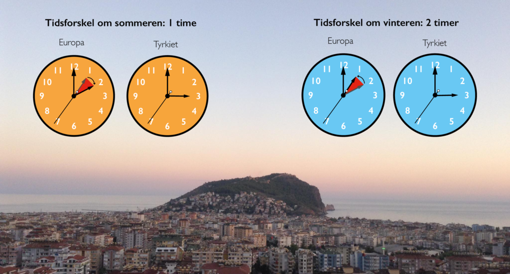 vintertid, sommertid, vintertid afskaffes i tyrkiet, vintertid afskaffes, vintertiden afskaffes, tyrkiet, sommertiden, vintertiden