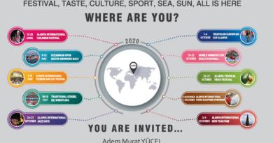 festivaller i alanya, alanya festivaller, begivenheder i alanya, alanya events, alanya begivenheder, julemarked alanya, alanya julemarked 2020, sten symposium alanya, turist festival, alanya turist festival